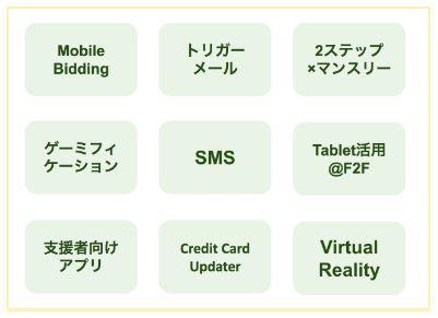 2-3年後の日本に訪れる「イノベーションの種」!?