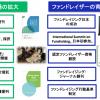 「次のステージ」へ向けた日本のイノベーション ~2020年に向けて、おこすこと、おきること