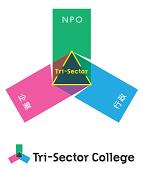 tri-sector-college